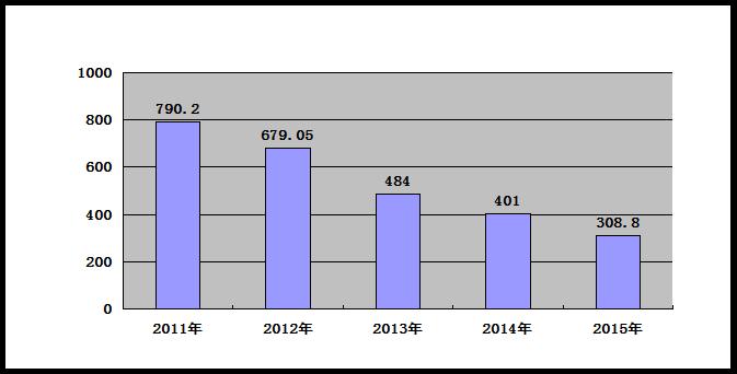 消灭贫困人口图片_2011年贫困人口
