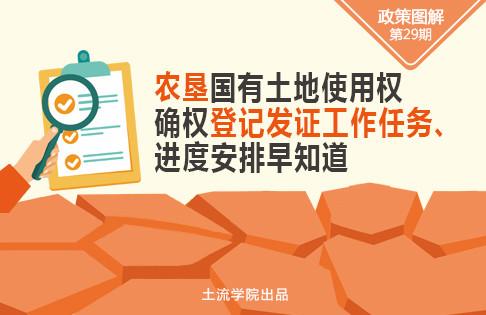 农垦国有土地使用权确权登记发证工作任务、进度安排早知道