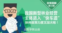 """我国新型林业经营主体进入""""快车道"""" 扶持政策力度又加大啦!"""