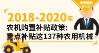 2018-2020农机购置补贴政策:重点补贴这137种农用机械