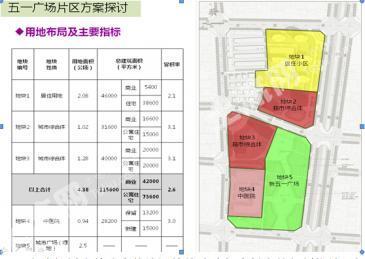 利辛县中心城区旧城改造项目