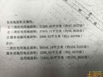 成都郫县107亩商业住宅综合开发用地转让